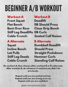 ab workout infographic